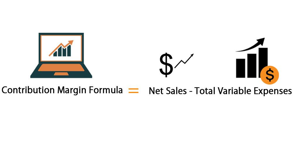 Importance of Contribution Margin Analysis