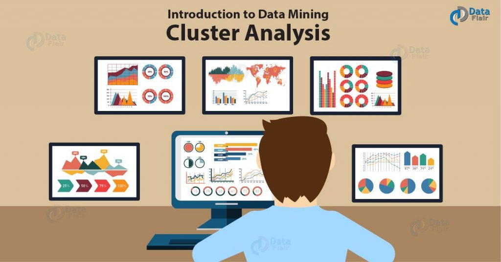 Uses of Cluster Analysis in Marketing